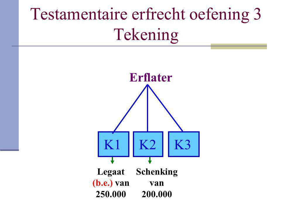 Testamentaire erfrecht oefening 3 Tekening