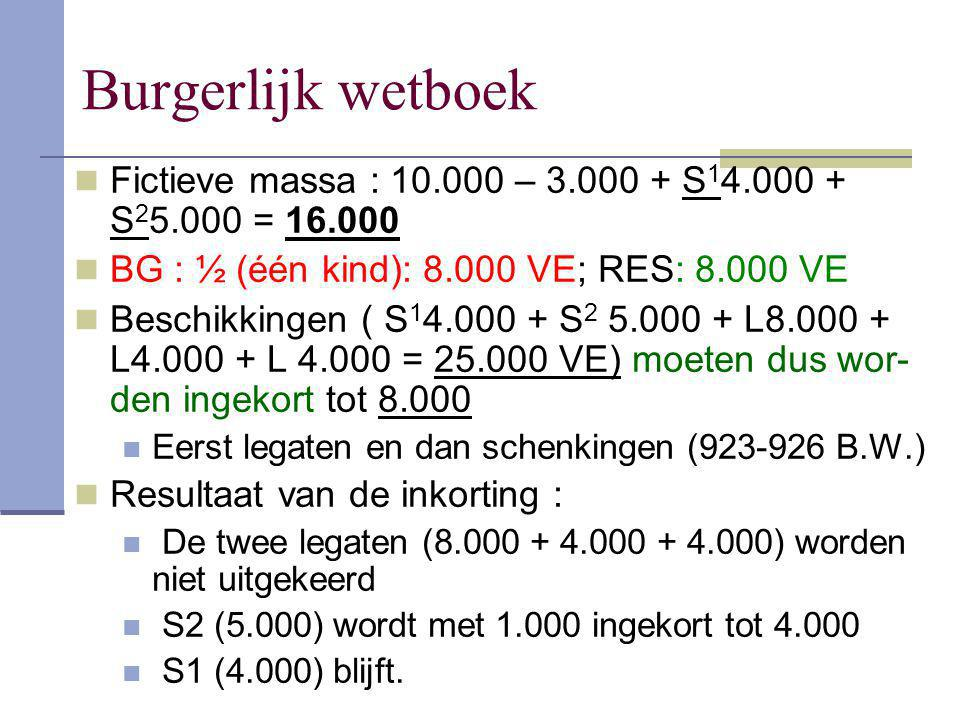 Burgerlijk wetboek Fictieve massa : 10.000 – 3.000 + S14.000 + S25.000 = 16.000. BG : ½ (één kind): 8.000 VE; RES: 8.000 VE.