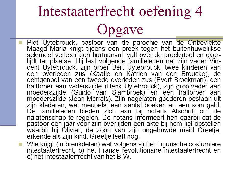 Intestaaterfrecht oefening 4 Opgave