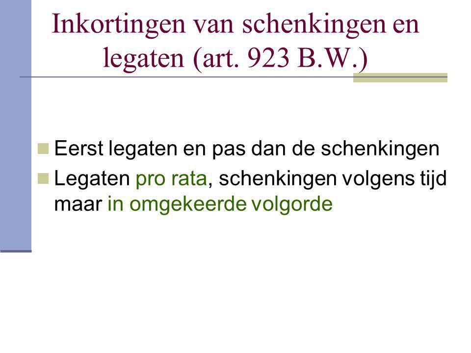 Inkortingen van schenkingen en legaten (art. 923 B.W.)