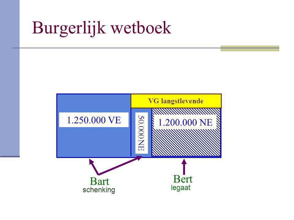 Burgerlijk wetboek Bert Bart 1.250.000 VE 1.200.000 NE 50.000 NE
