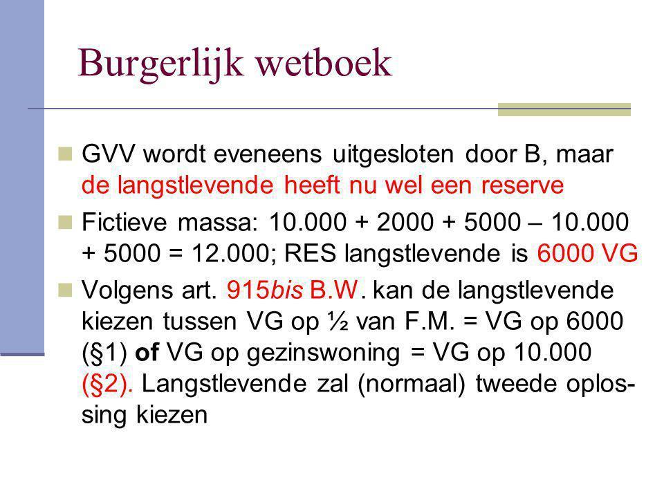Burgerlijk wetboek GVV wordt eveneens uitgesloten door B, maar de langstlevende heeft nu wel een reserve.