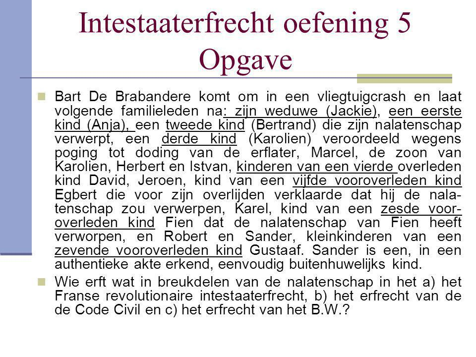 Intestaaterfrecht oefening 5 Opgave