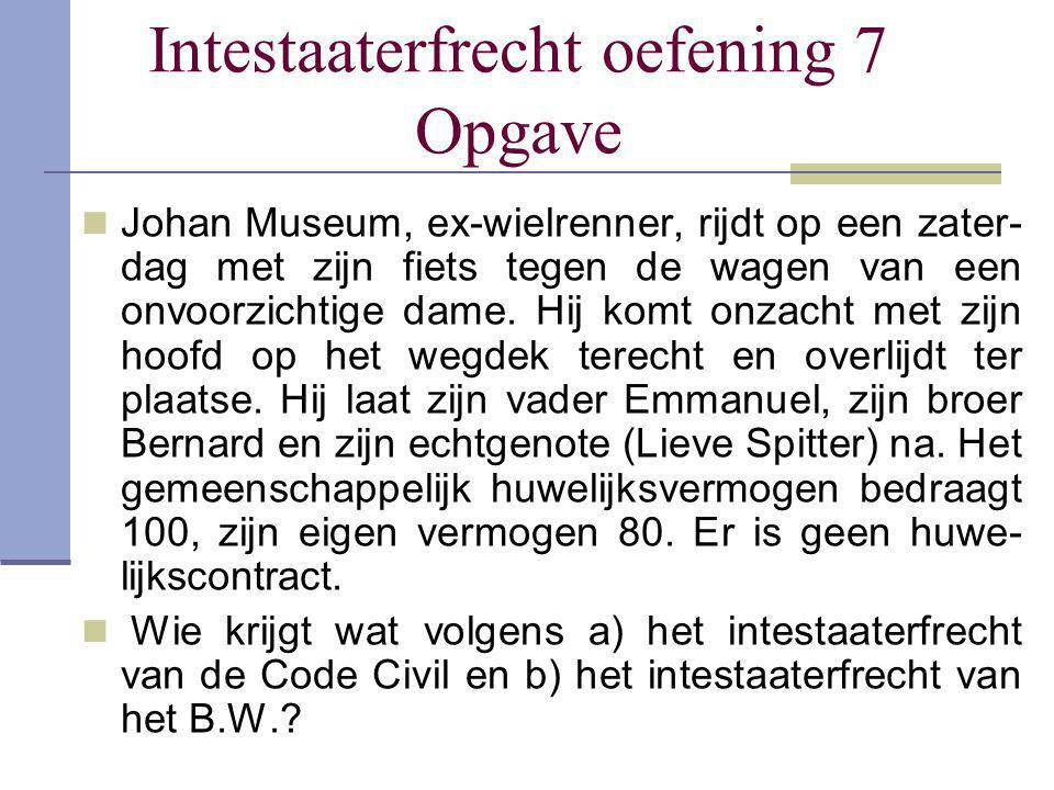 Intestaaterfrecht oefening 7 Opgave