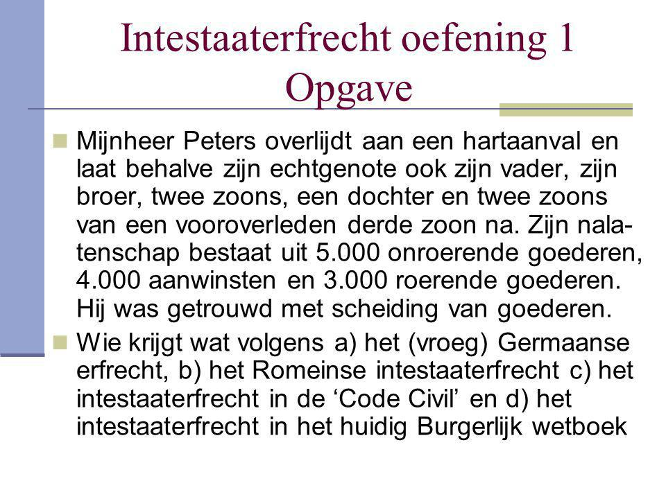 Intestaaterfrecht oefening 1 Opgave