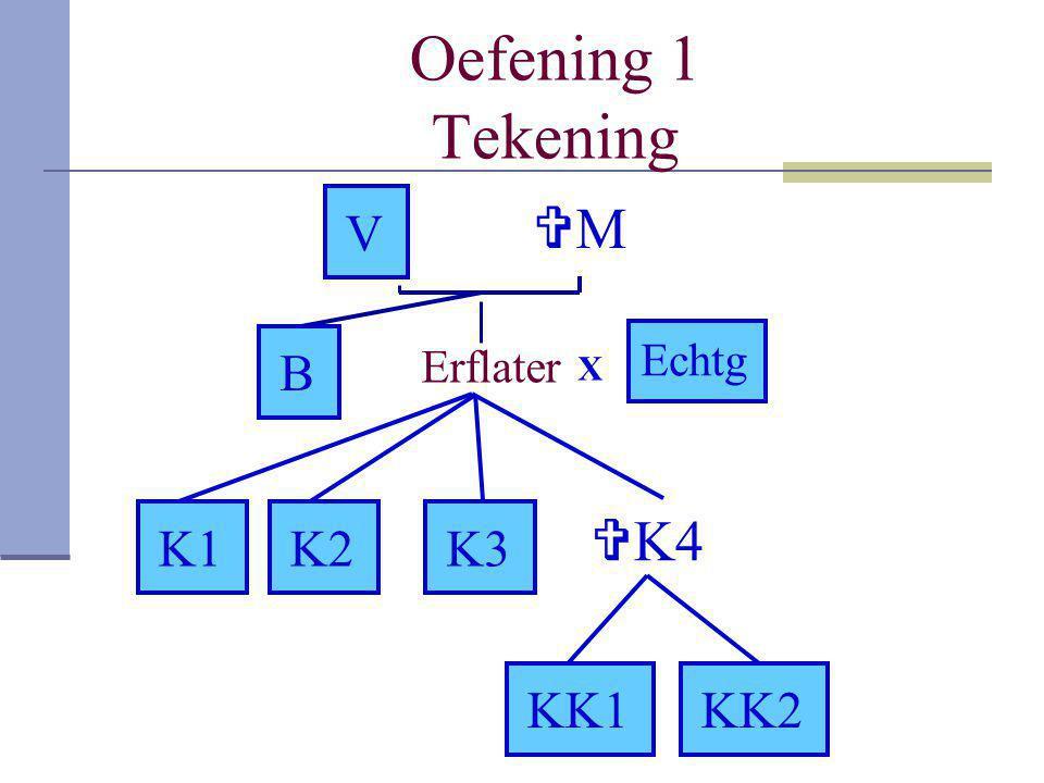 Oefening 1 Tekening V M B Echtg Erflater X K1 K2 K3 K4 KK1 KK2