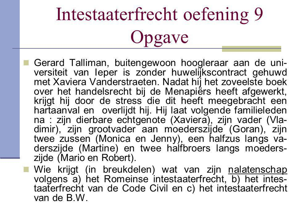 Intestaaterfrecht oefening 9 Opgave