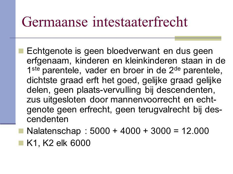 Germaanse intestaaterfrecht