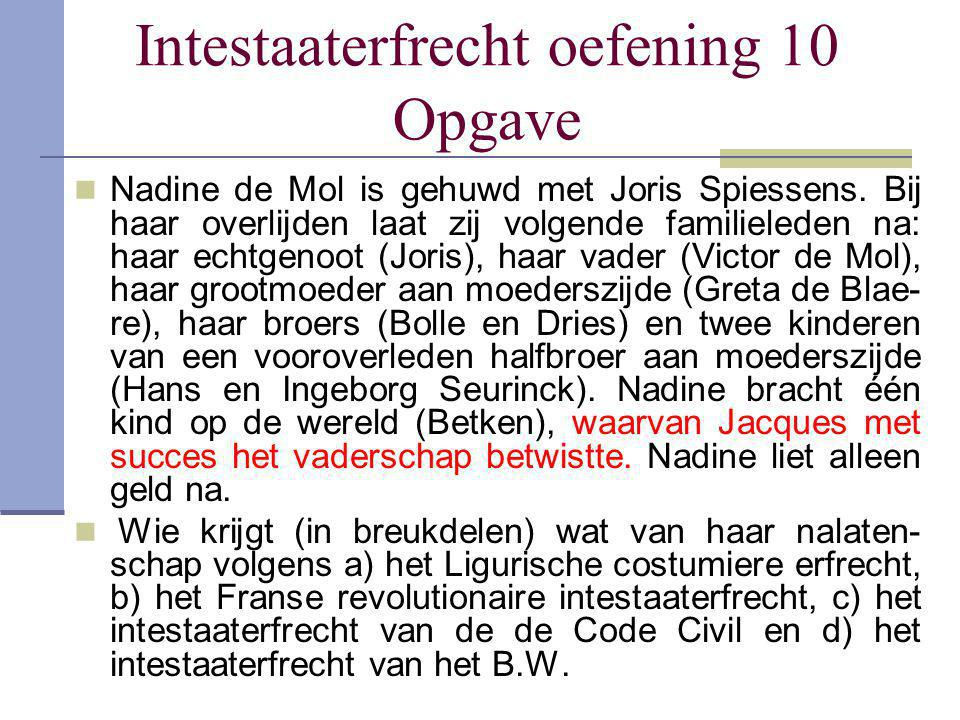 Intestaaterfrecht oefening 10 Opgave