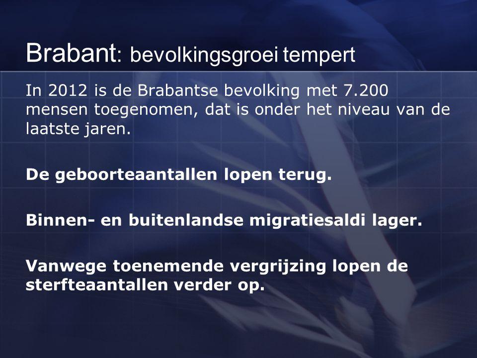Brabant: bevolkingsgroei tempert