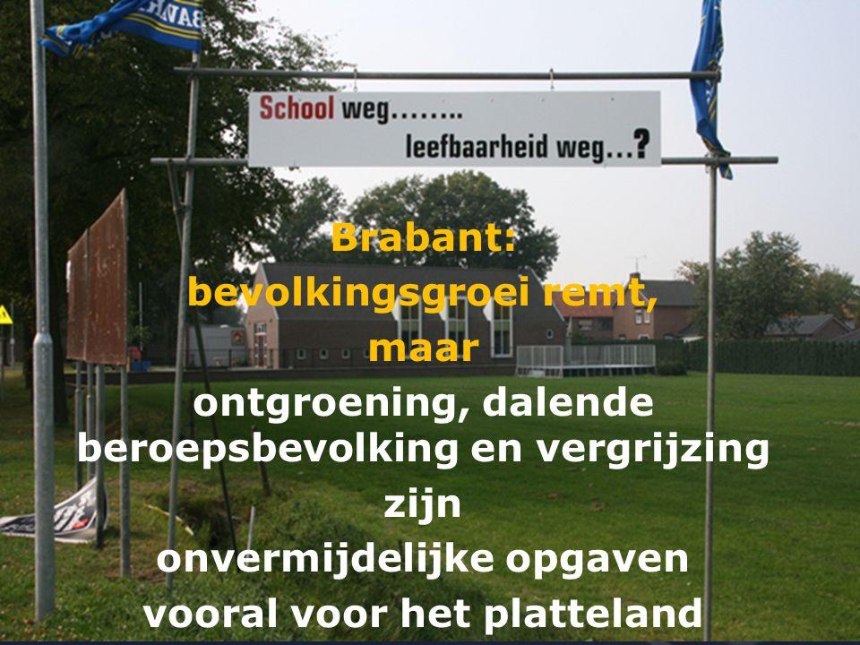 Brabant: bevolkingsgroei remt, maar ontgroening, dalende beroepsbevolking en vergrijzing zijn onvermijdelijke opgaven vooral voor het platteland