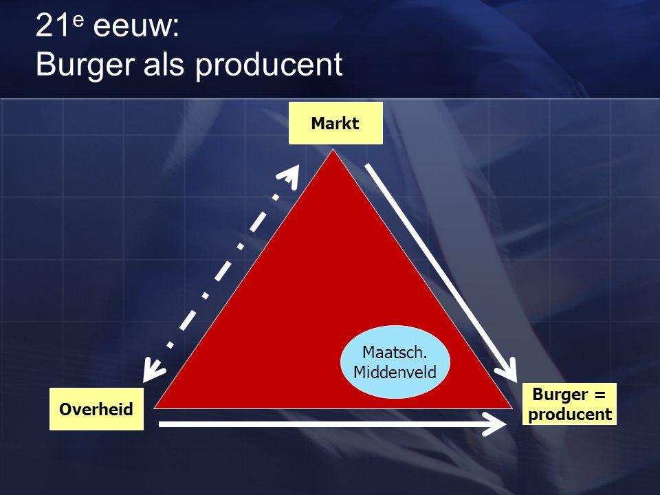 21e eeuw: Burger als producent