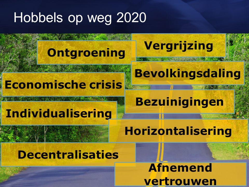 Hobbels op weg 2020 Vergrijzing Ontgroening Bevolkingsdaling