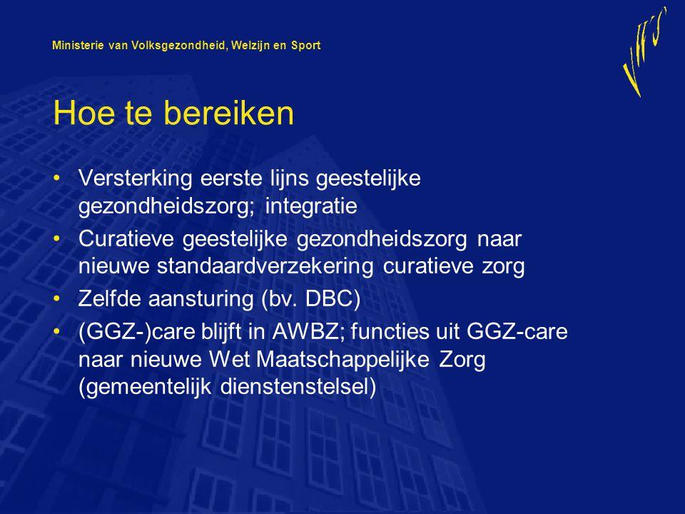 Hoe te bereiken Versterking eerste lijns geestelijke gezondheidszorg; integratie.