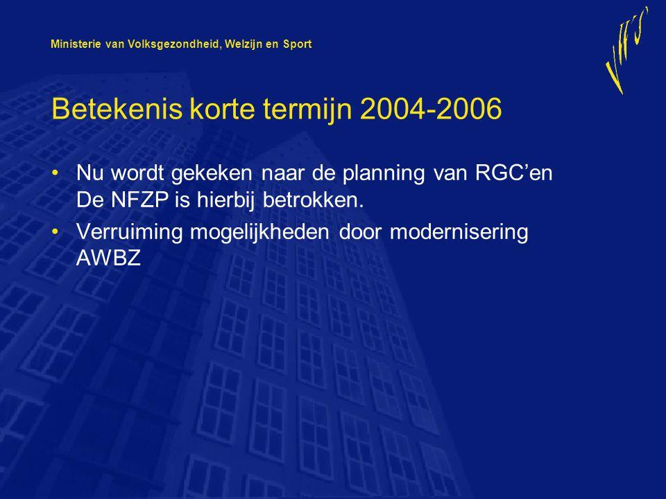 Betekenis korte termijn 2004-2006