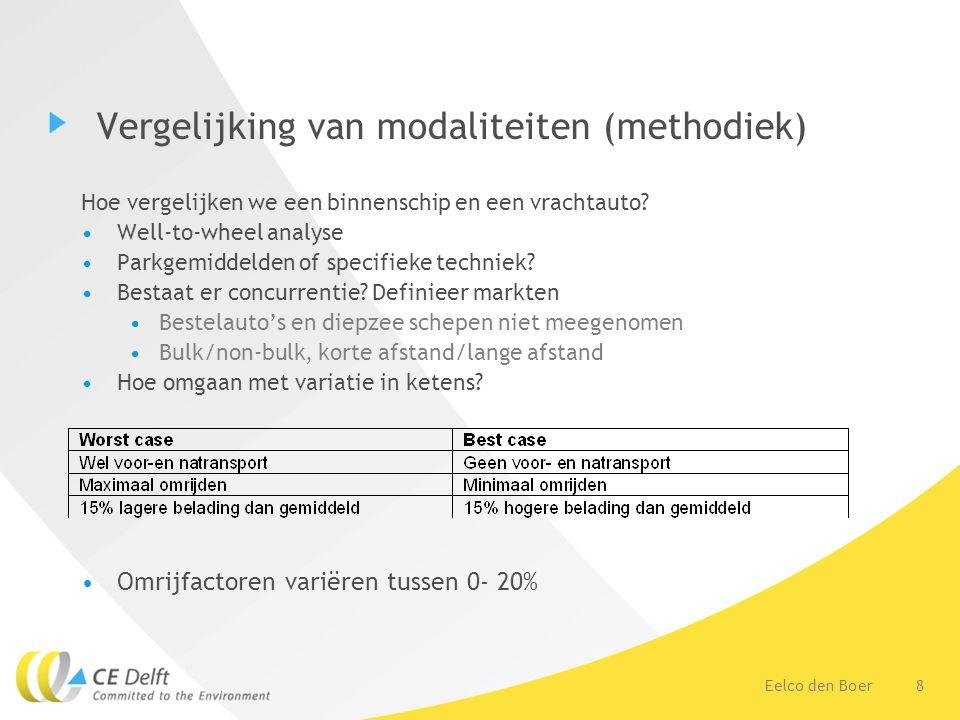 Vergelijking van modaliteiten (methodiek)