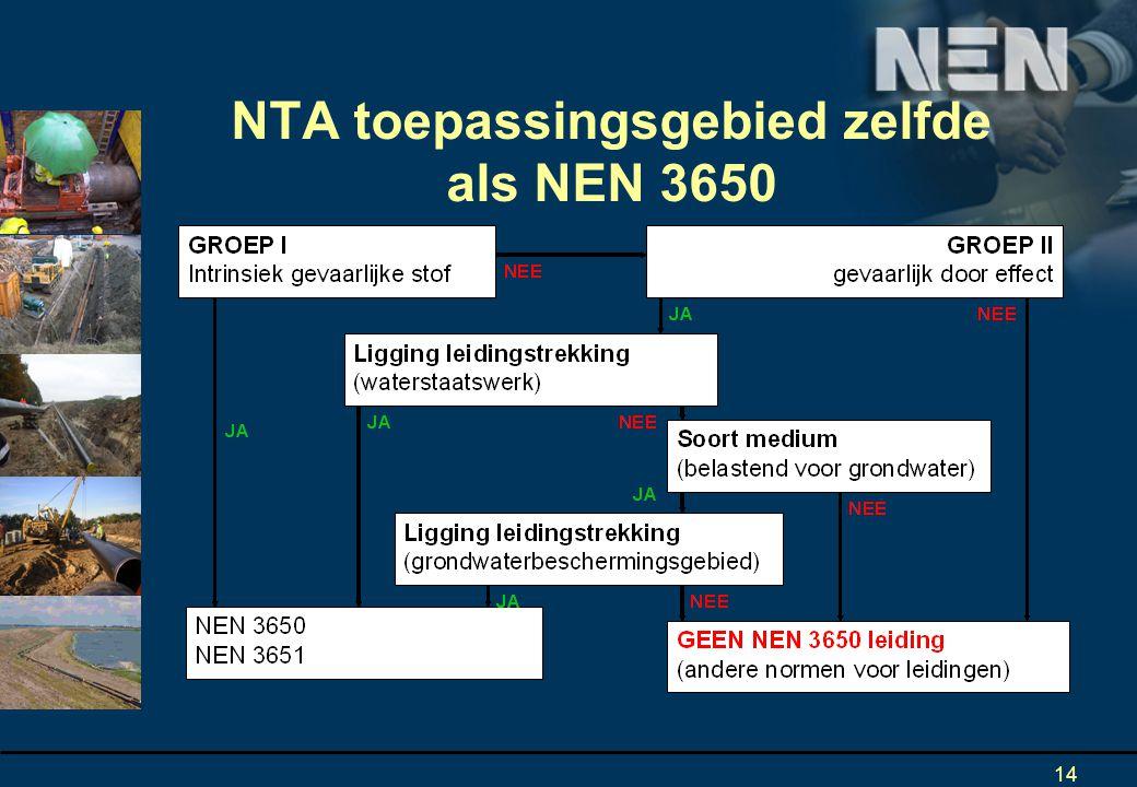 NTA toepassingsgebied zelfde als NEN 3650