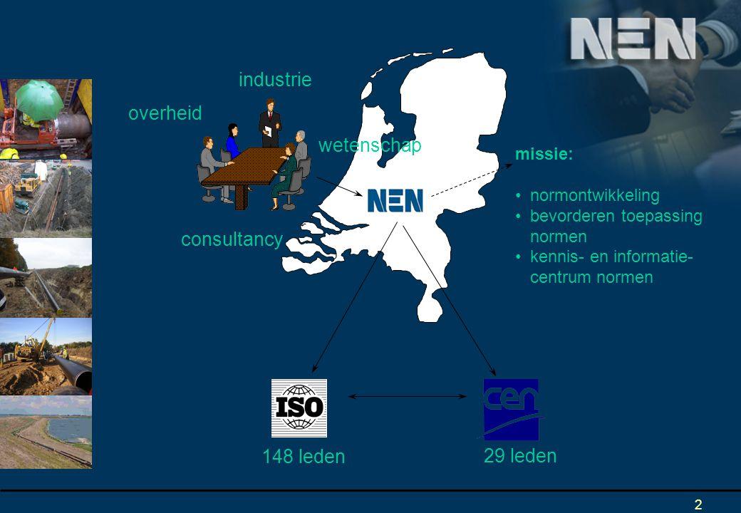 overheid industrie consultancy 148 leden 29 leden wetenschap missie: