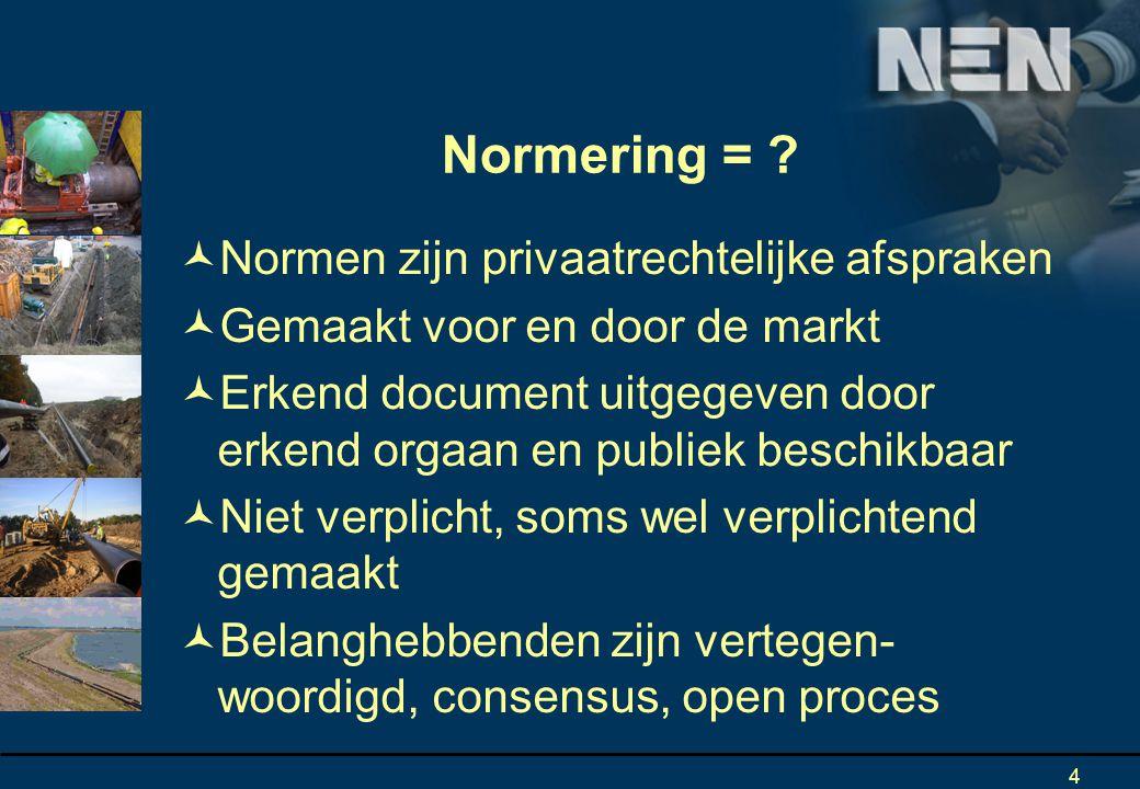 Normering = Normen zijn privaatrechtelijke afspraken