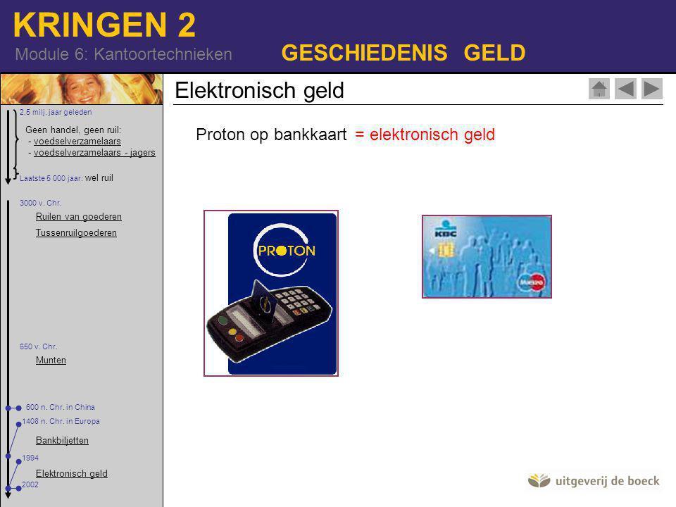 GESCHIEDENIS GELD Elektronisch geld Proton op bankkaart