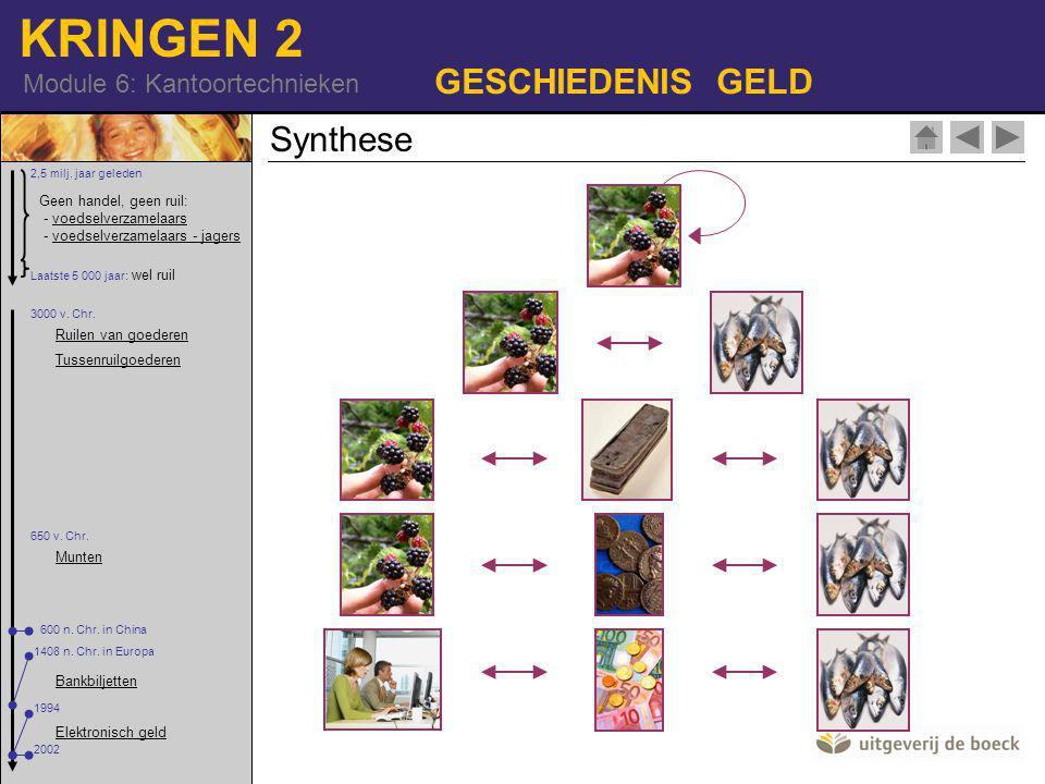 GESCHIEDENIS GELD Synthese