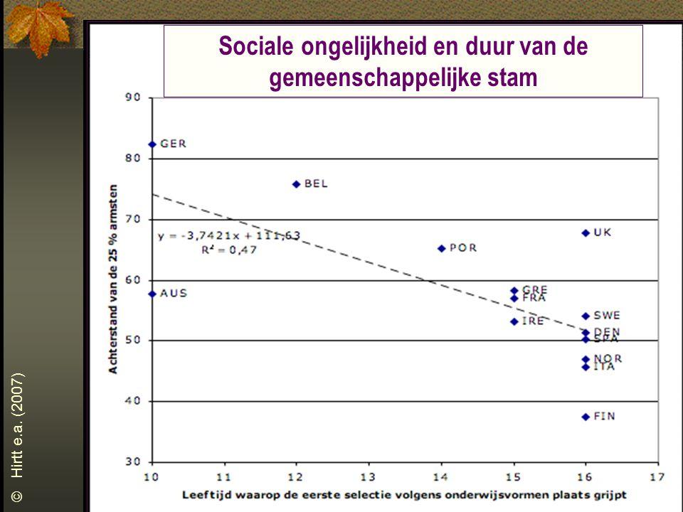 Sociale ongelijkheid en duur van de gemeenschappelijke stam