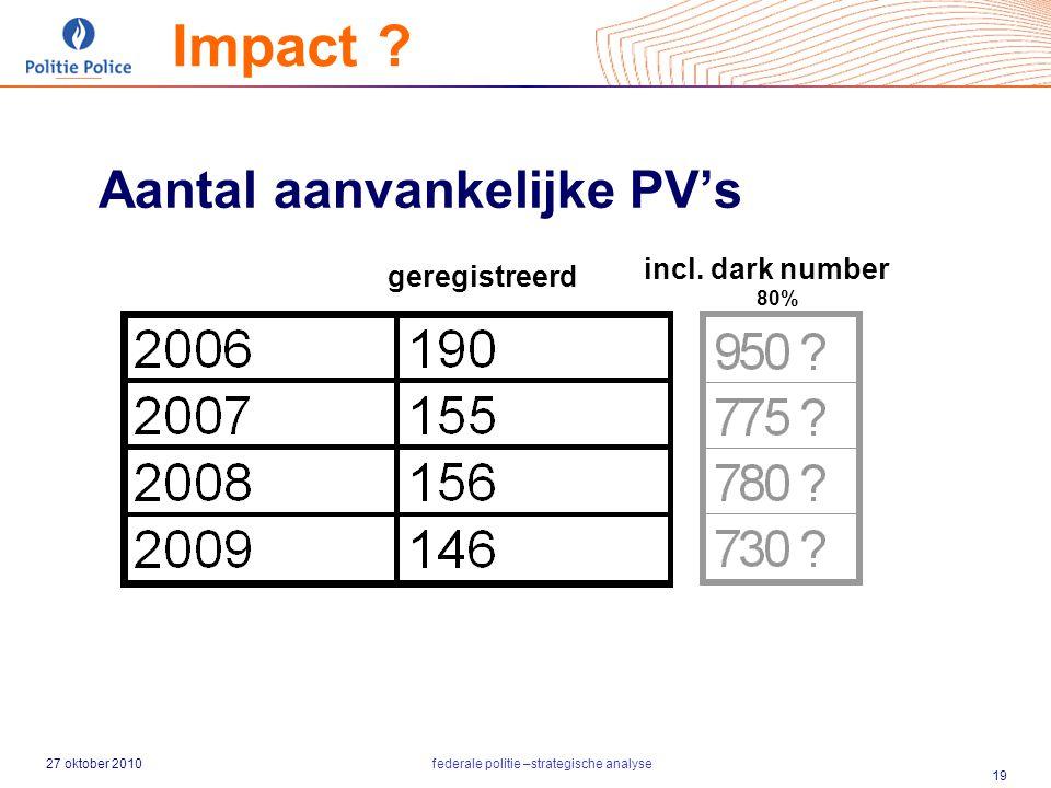 Aantal aanvankelijke PV's