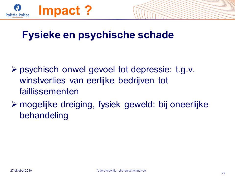 Fysieke en psychische schade