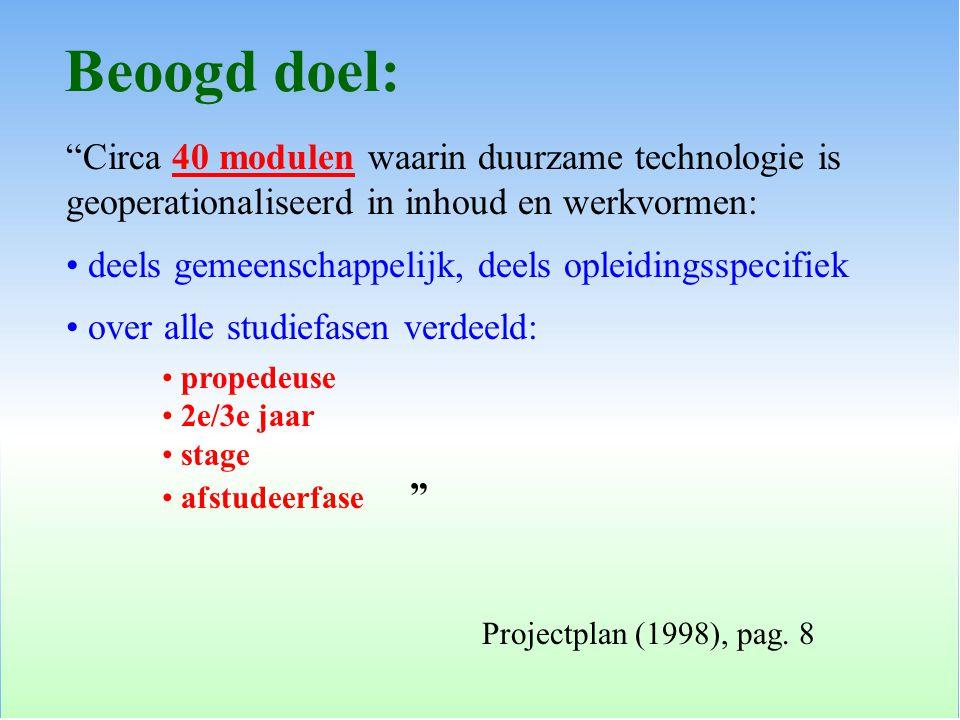Beoogd doel: Circa 40 modulen waarin duurzame technologie is geoperationaliseerd in inhoud en werkvormen: