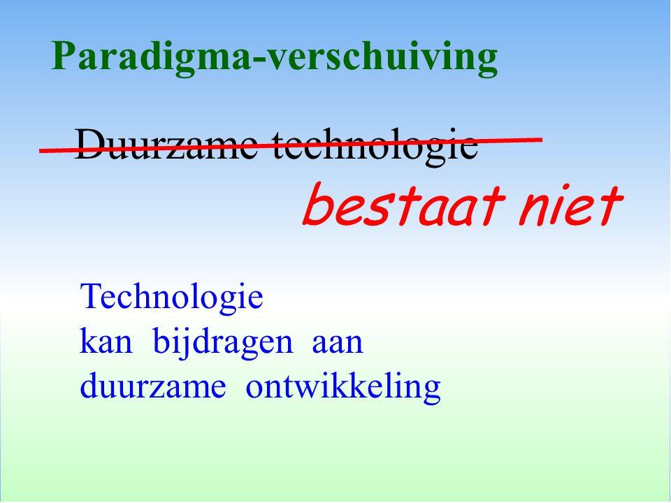 bestaat niet Duurzame technologie Paradigma-verschuiving
