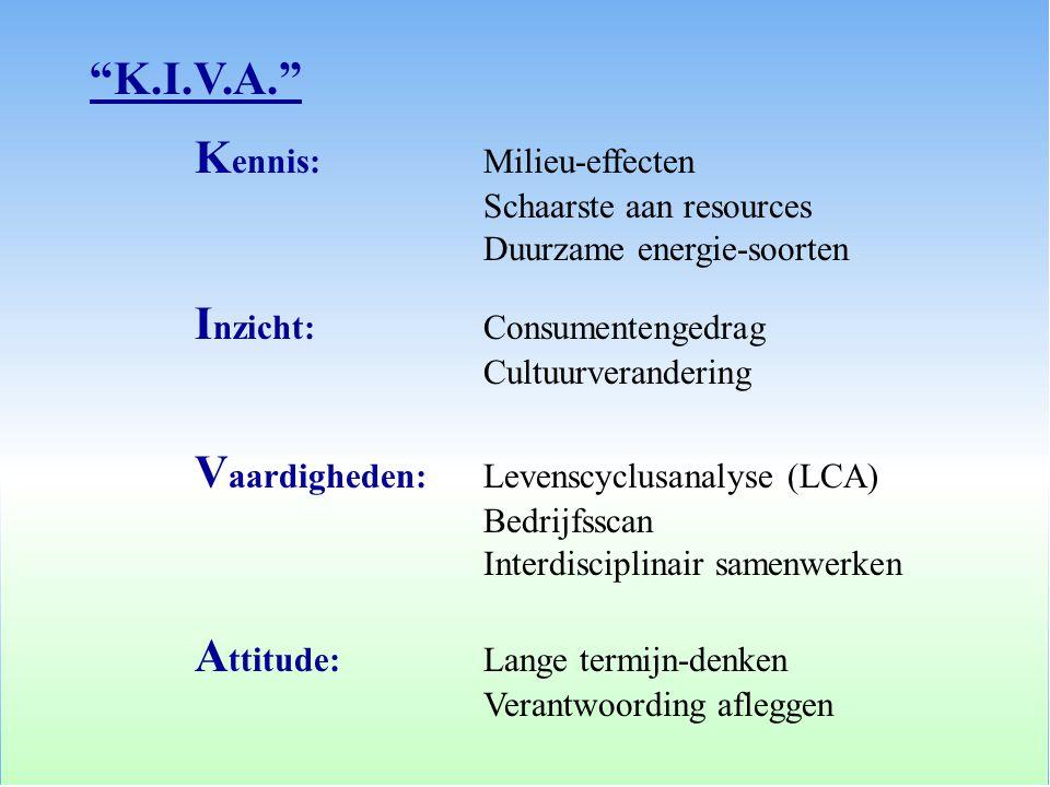 Kennis: Milieu-effecten