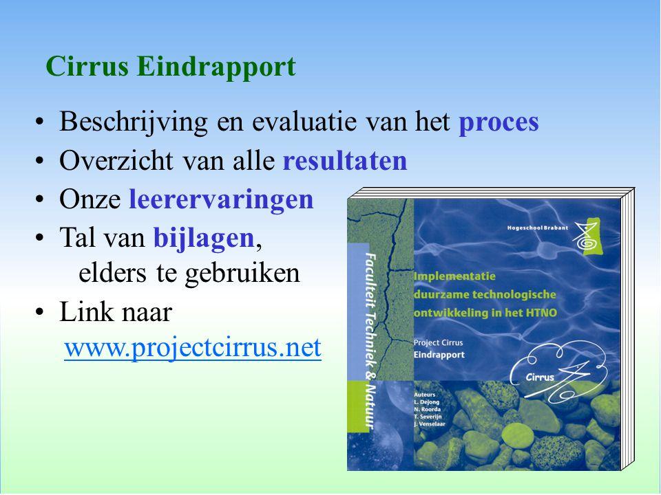 Cirrus Eindrapport Beschrijving en evaluatie van het proces. Overzicht van alle resultaten. Onze leerervaringen.