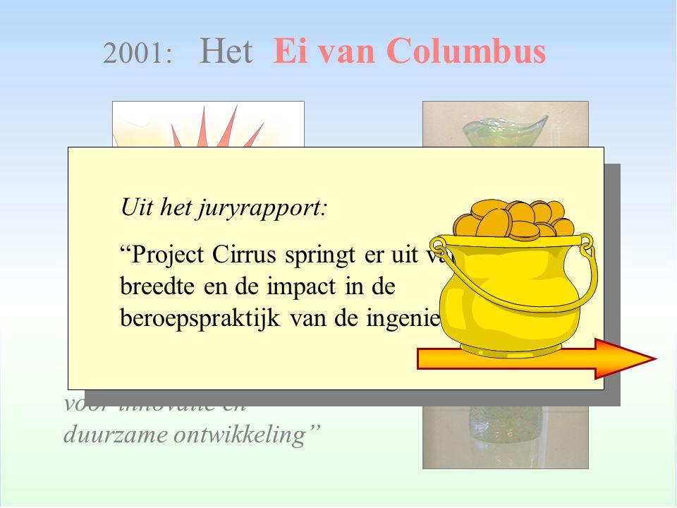 2001: Het Ei van Columbus Uit het juryrapport: