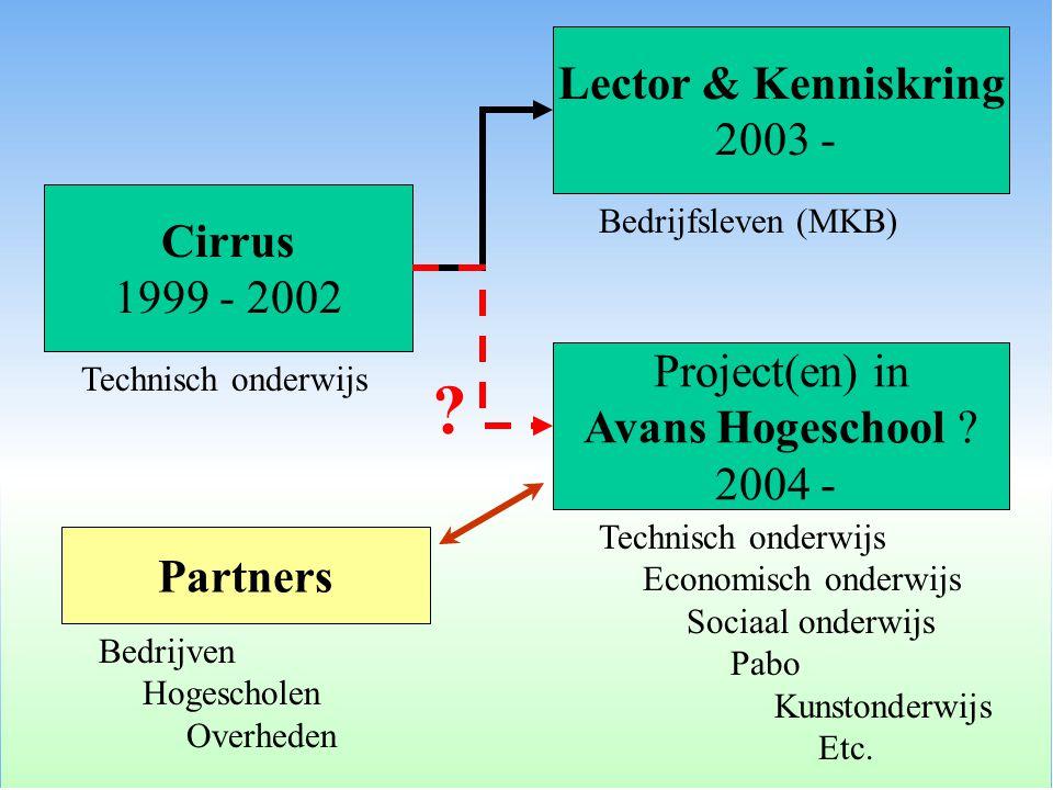 Project(en) in Avans Hogeschool