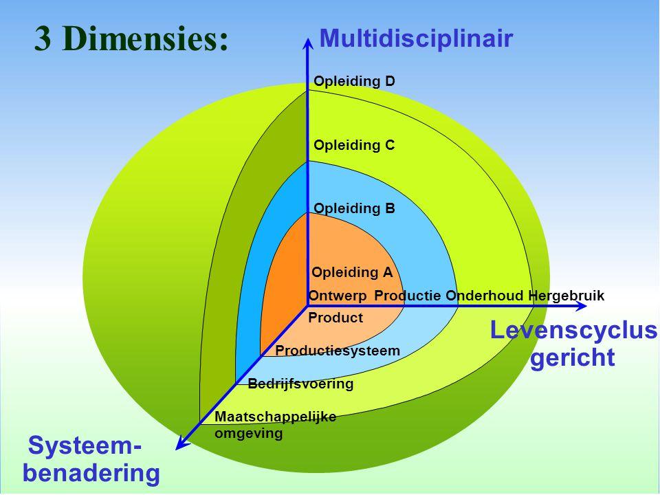 3 Dimensies: Multidisciplinair Levenscyclus- gericht Systeem-
