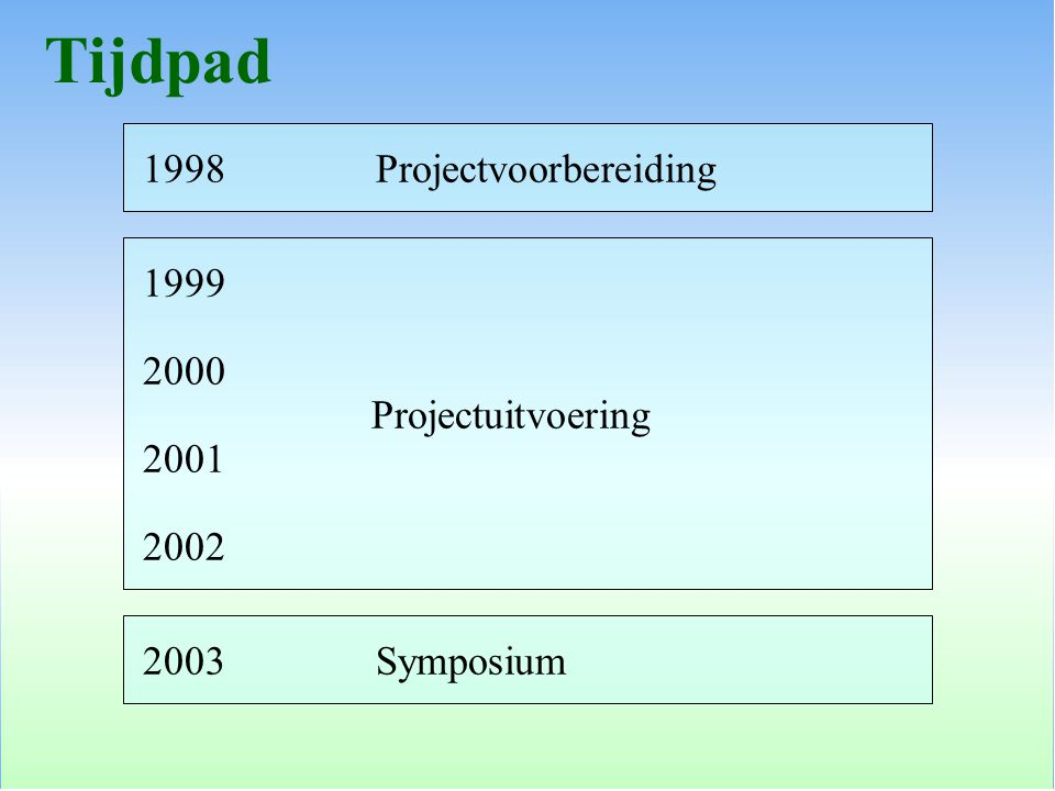 Tijdpad 1998 Projectvoorbereiding 1999 Projectuitvoering 2000 2001