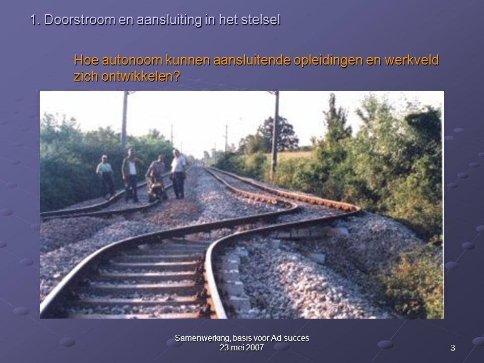 Samenwerking, basis voor Ad-succes 23 mei 2007
