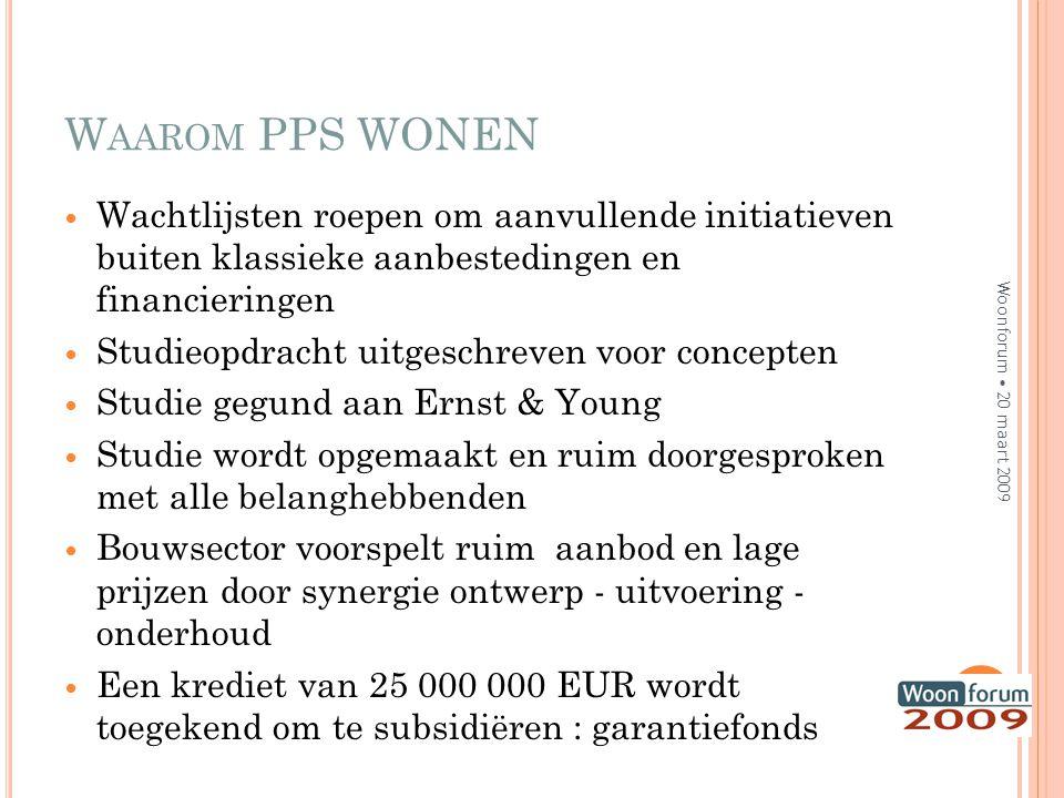 Waarom PPS WONEN Wachtlijsten roepen om aanvullende initiatieven buiten klassieke aanbestedingen en financieringen.