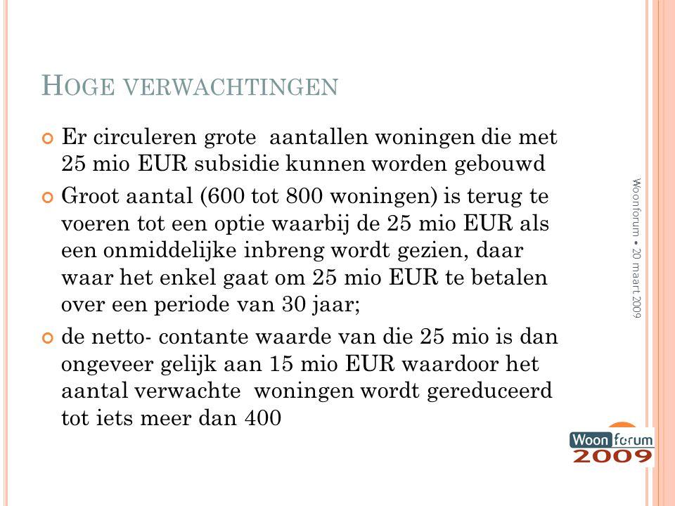 Hoge verwachtingen Er circuleren grote aantallen woningen die met 25 mio EUR subsidie kunnen worden gebouwd.