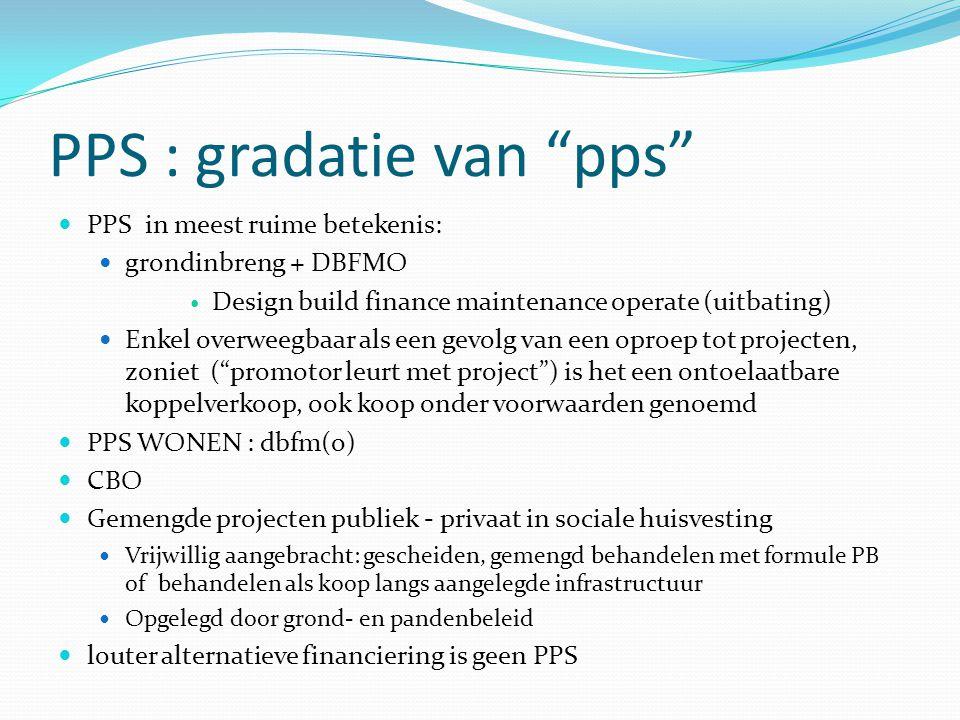 PPS : gradatie van pps