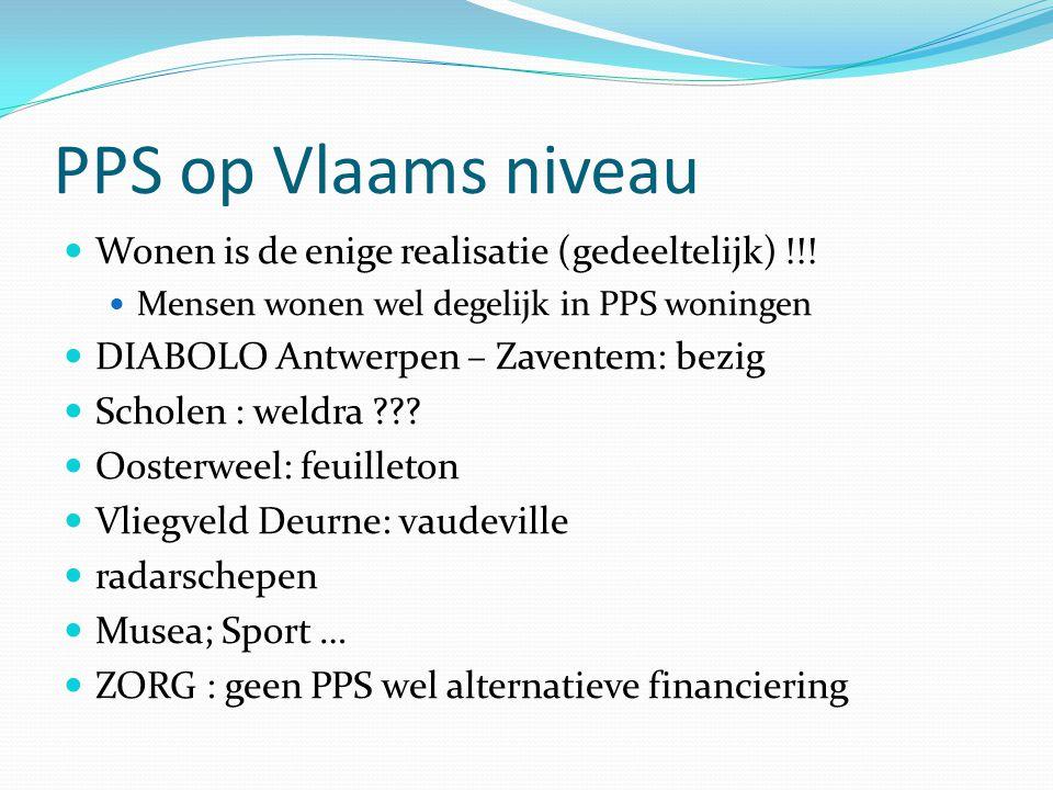PPS op Vlaams niveau Wonen is de enige realisatie (gedeeltelijk) !!!