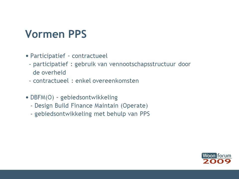 Vormen PPS Participatief – contractueel