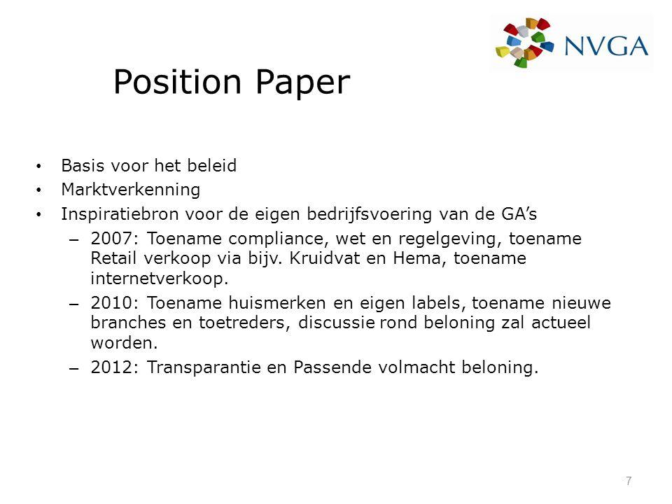 Position Paper Basis voor het beleid Marktverkenning