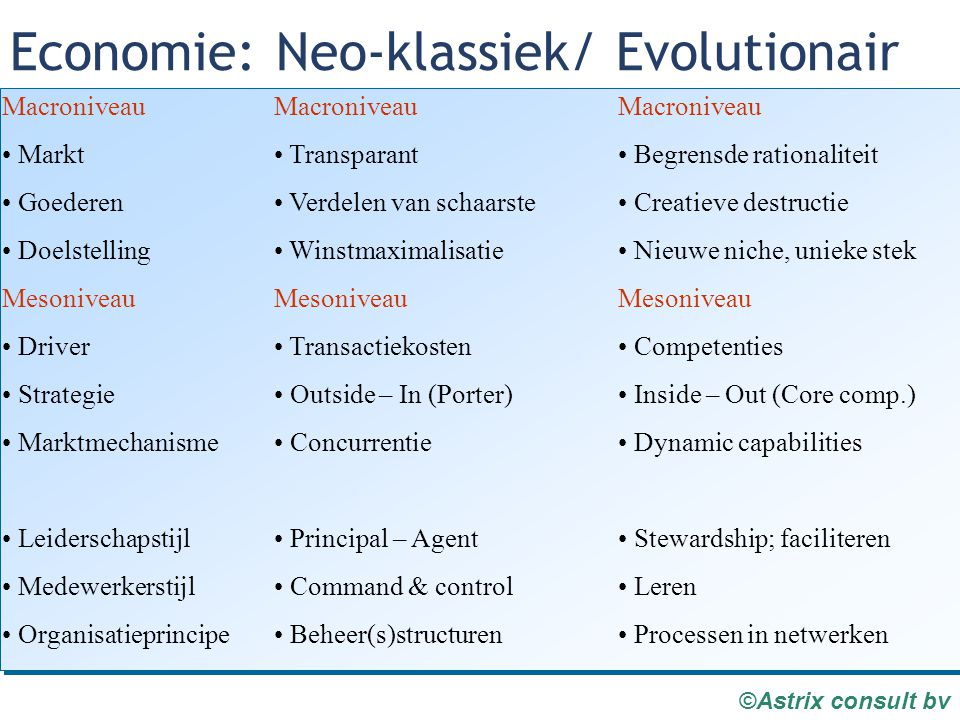 Economie: Neo-klassiek/ Evolutionair
