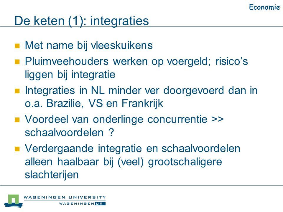 De keten (1): integraties