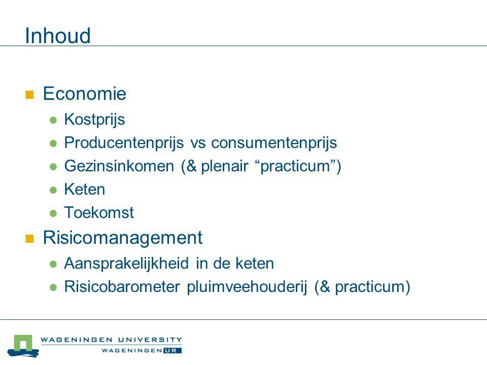 Inhoud Economie Risicomanagement Kostprijs