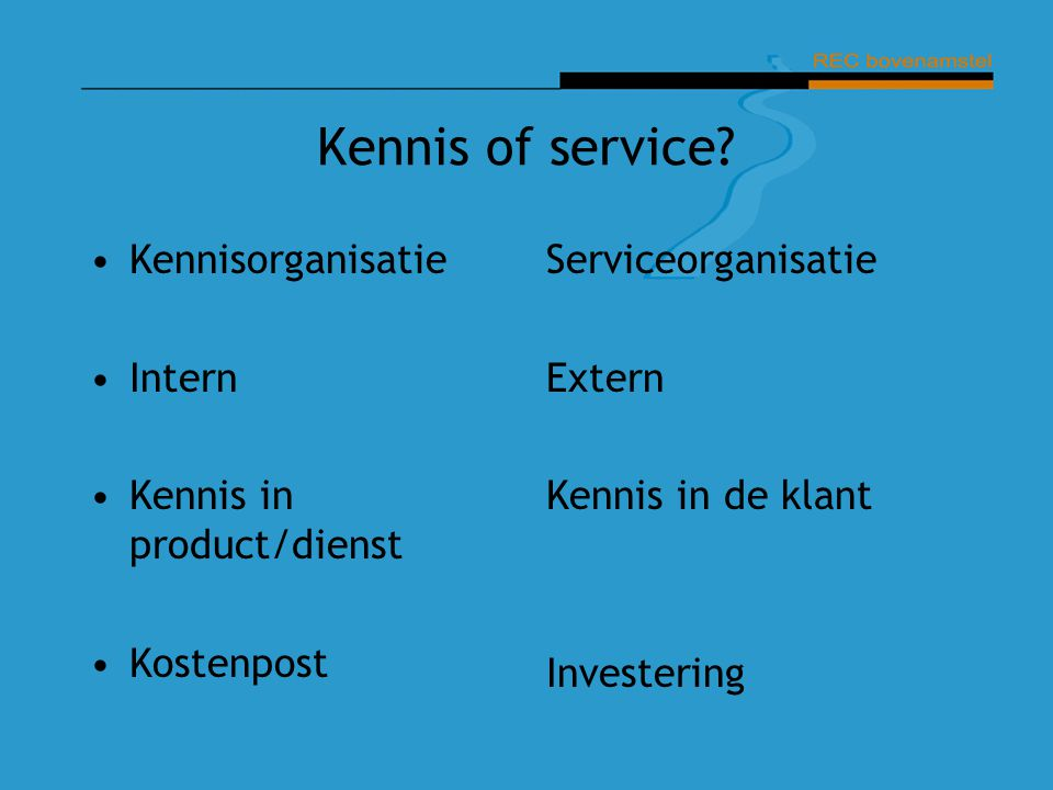 Kennis of service Kennisorganisatie Intern Kennis in product/dienst