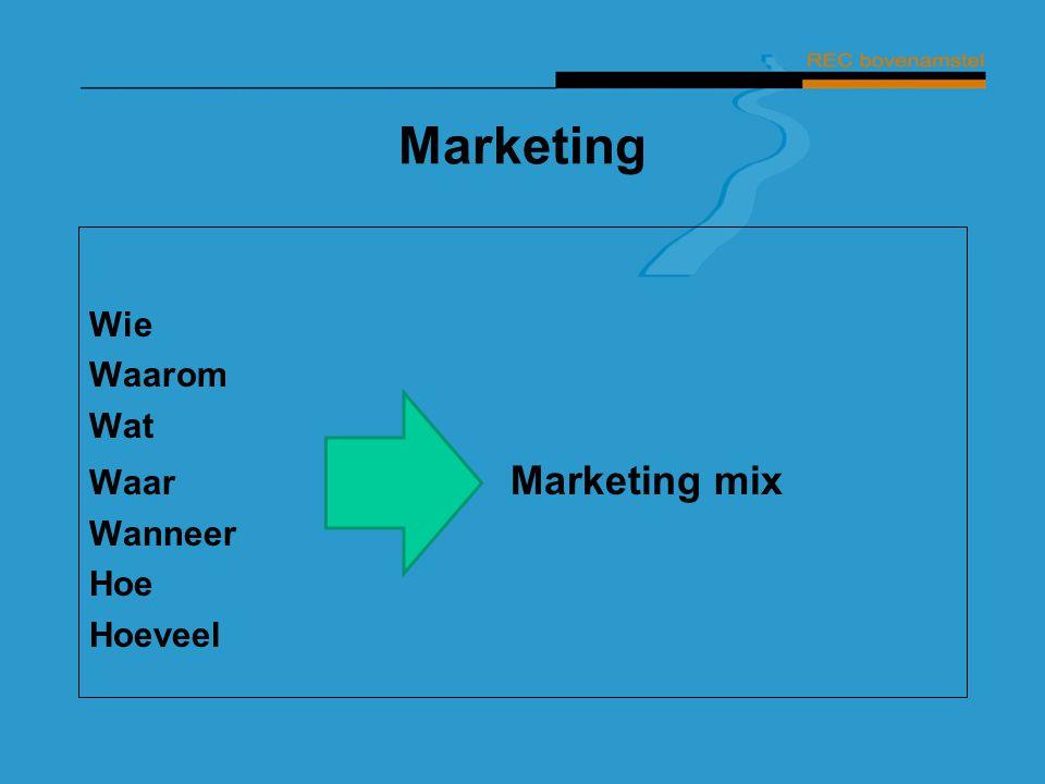 Marketing Wie Waarom Wat Waar Marketing mix Wanneer Hoe Hoeveel