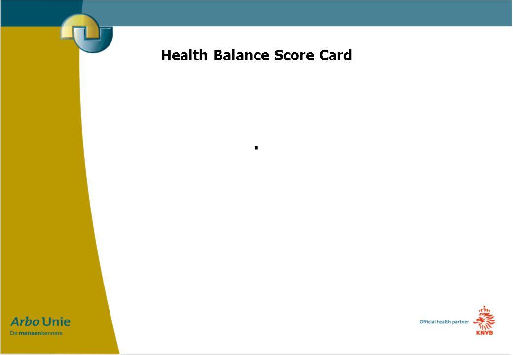 Health Balance Score Card