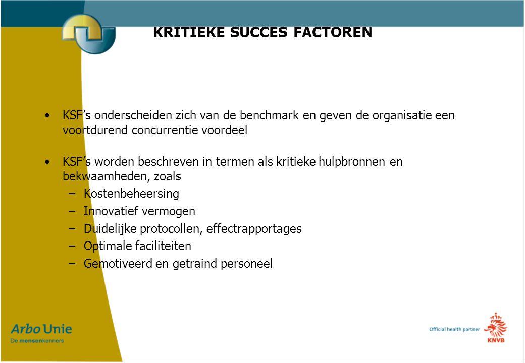 KRITIEKE SUCCES FACTOREN